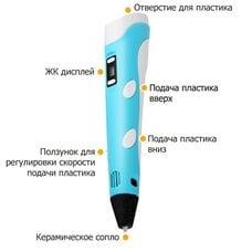 3Д-ручка 3D PEN 2 оптом